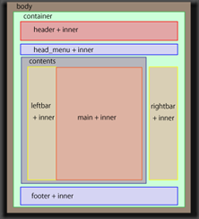 layout_view01